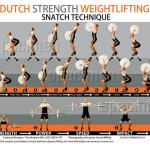 Hoe kun je leren van mijn techniek posters over het gewichtheffen?