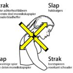 Upper Crossed Syndrome en krachttraining