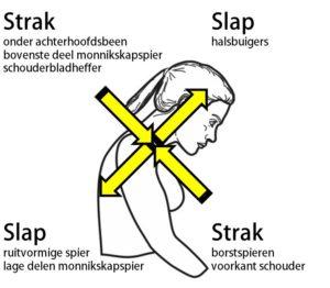 UCS - strak of slap